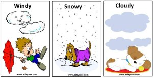 Circle Time Weather Cards, Cloudy, Windy, Snowy