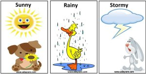 Circle Time Weather Cards, Sunny, Rainy, Stormy